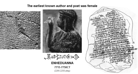 Enheduanna 7715-7750CT earliest known author was female 458